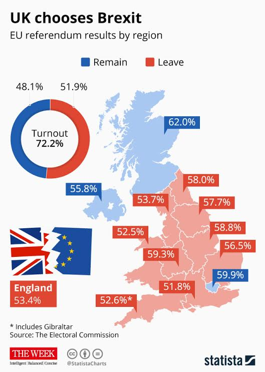 map of british regions by brexit vote share